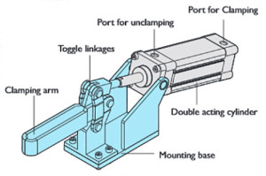 pneumatic-clamps-img2